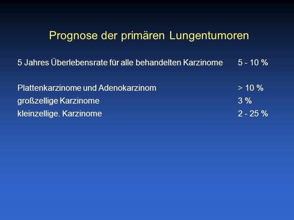 5 Jahres Überlebensrate für alle behandelten Karzinome5 - 10 % Plattenkarzinome und Adenokarzinom> 10 % großzellige Karzinome 3 % kleinzellige. Karzin