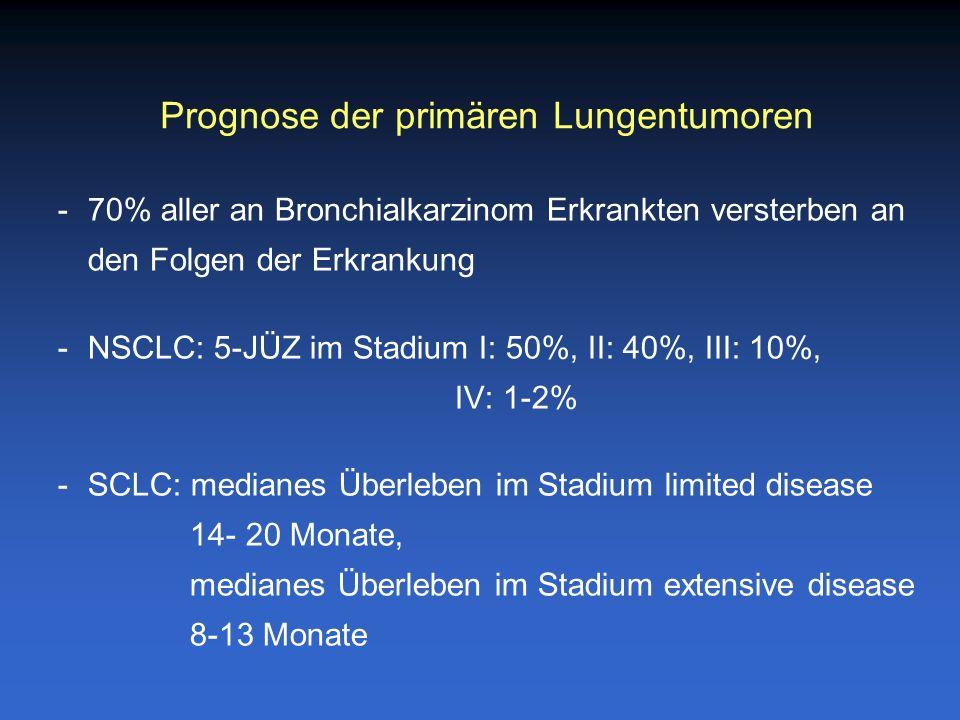 -70% aller an Bronchialkarzinom Erkrankten versterben an den Folgen der Erkrankung -NSCLC: 5-JÜZ im Stadium I: 50%, II: 40%, III: 10%, IV: 1-2% -SCLC: