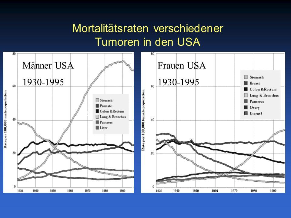 Mortalitätsraten verschiedener Tumoren in den USA !