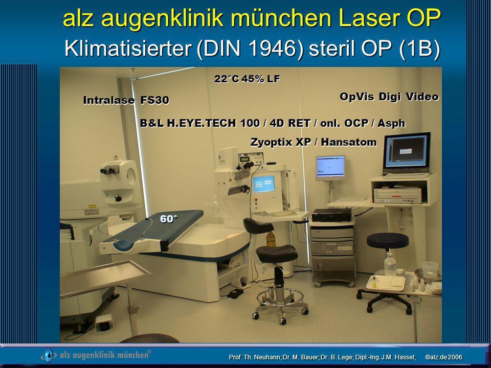 Prof. Th. Neuhann; Dr. M. Bauer; Dr. B. Lege; Dipl.-Ing. J.M. Hassel; ©alz.de 2006 alz augenklinik münchen Laser OP Klimatisierter (DIN 1946) steril O