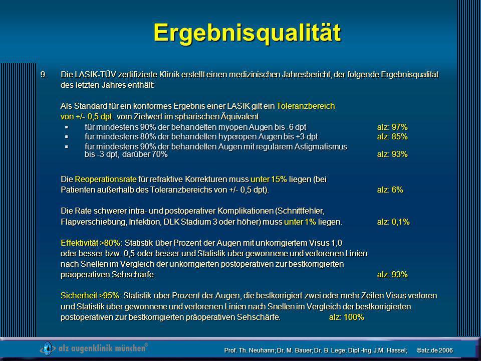 Prof. Th. Neuhann; Dr. M. Bauer; Dr. B. Lege; Dipl.-Ing. J.M. Hassel; ©alz.de 2006 Ergebnisqualität Die LASIK-TÜV zertifizierte Klinik erstellt einen