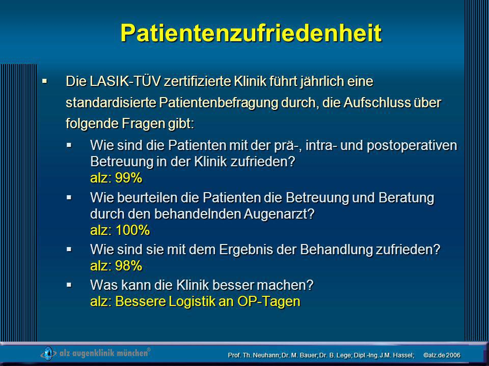Prof. Th. Neuhann; Dr. M. Bauer; Dr. B. Lege; Dipl.-Ing. J.M. Hassel; ©alz.de 2006 Patientenzufriedenheit Die LASIK-TÜV zertifizierte Klinik führt jäh