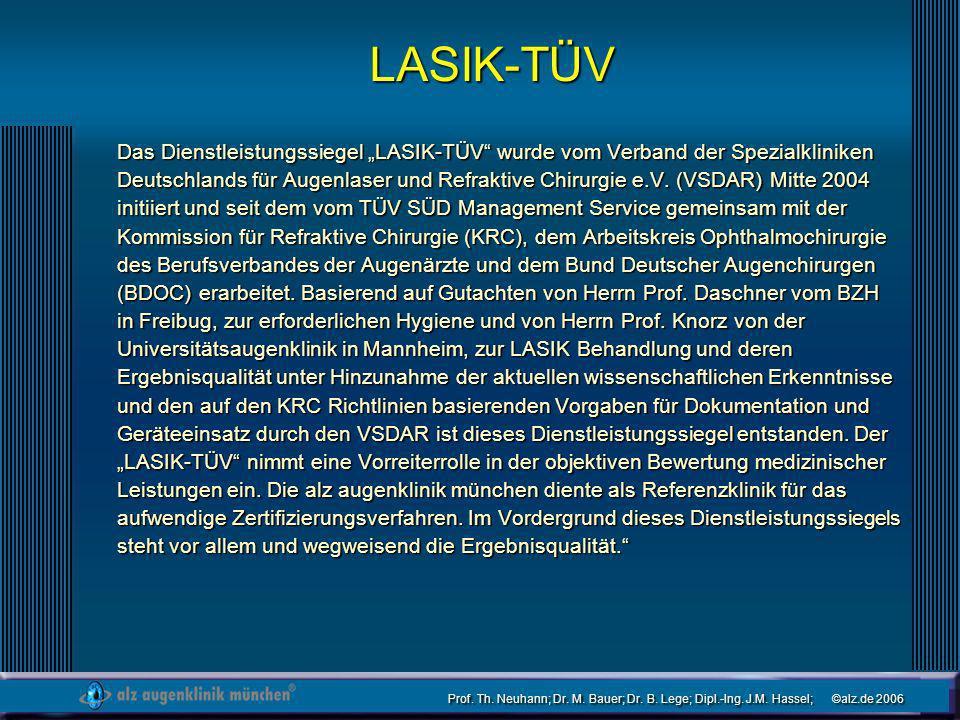 Prof. Th. Neuhann; Dr. M. Bauer; Dr. B. Lege; Dipl.-Ing. J.M. Hassel; ©alz.de 2006 LASIK-TÜV Das Dienstleistungssiegel LASIK-TÜV wurde vom Verband der