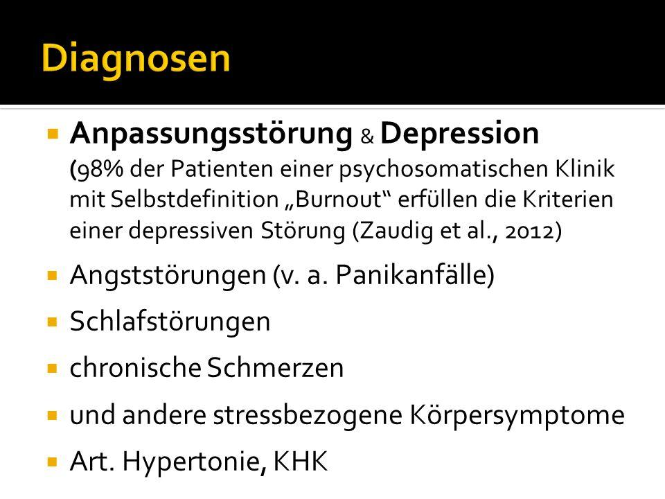 Anpassungsstörung & Depression (98% der Patienten einer psychosomatischen Klinik mit Selbstdefinition Burnout erfüllen die Kriterien einer depressiven