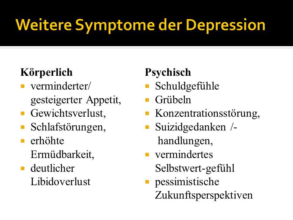 Körperlich verminderter/ gesteigerter Appetit, Gewichtsverlust, Schlafstörungen, erhöhte Ermüdbarkeit, deutlicher Libidoverlust Psychisch Schuldgefühl