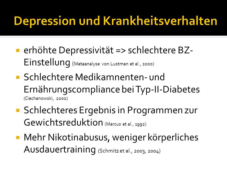 erhöhte Depressivität => schlechtere BZ- Einstellung ( Metaanalyse von Lustman et al., 2000) Schlechtere Medikamnenten- und Ernährungscompliance bei T