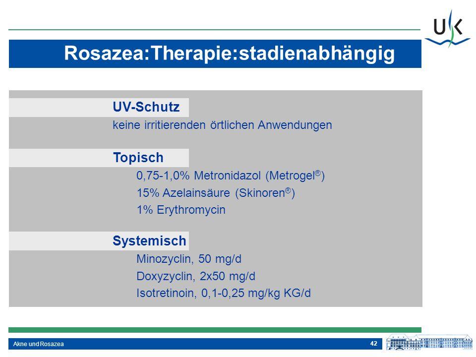 42 Akne und Rosazea Rosazea:Therapie:stadienabhängig Systemisch Minozyclin, 50 mg/d Doxyzyclin, 2x50 mg/d Isotretinoin, 0,1-0,25 mg/kg KG/d UV-Schutz