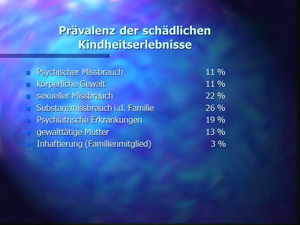 Prävalenz der schädlichen Kindheitserlebnisse n Psychischer Missbrauch11 % n körperliche Gewalt11 % n sexueller Missbrauch22 % n Substanzmissbrauch i.