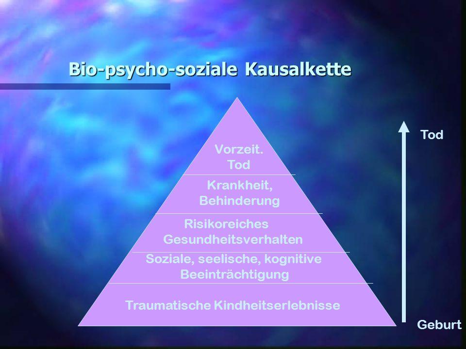 Bio-psycho-soziale Kausalkette Traumatische Kindheitserlebnisse Soziale, seelische, kognitive Beeinträchtigung Risikoreiches Gesundheitsverhalten Kran