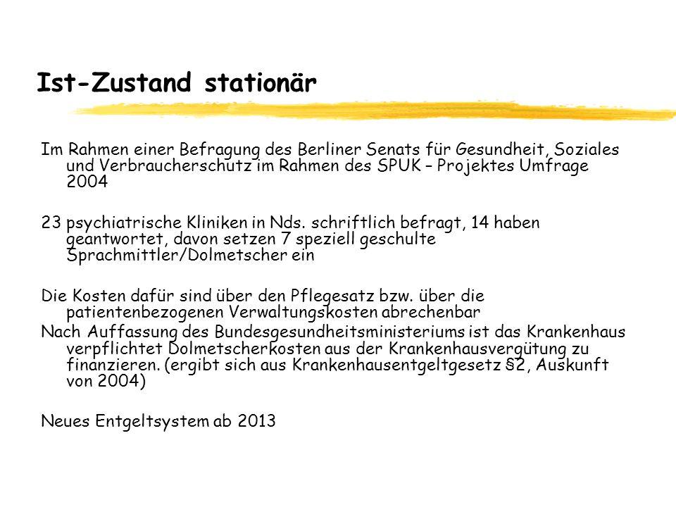 Ist-Zustand stationär Im Rahmen einer Befragung des Berliner Senats für Gesundheit, Soziales und Verbraucherschutz im Rahmen des SPUK – Projektes Umfrage 2004 23 psychiatrische Kliniken in Nds.