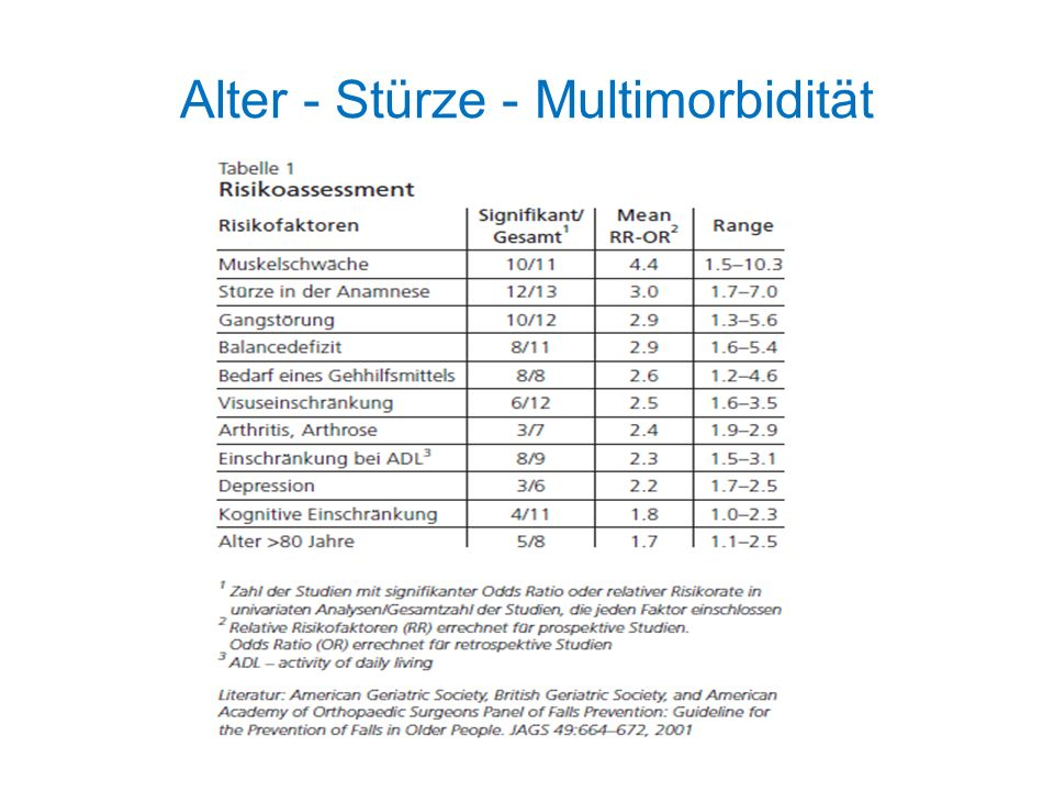 Alter - Stürze - Multimorbidität