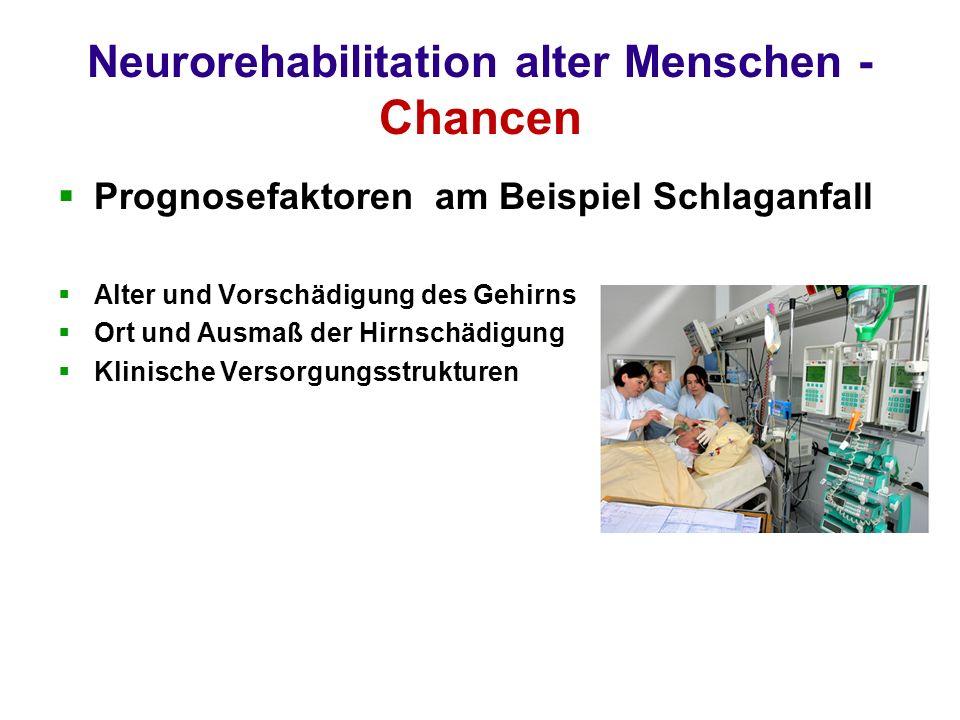 Neurorehabilitation alter Menschen - Chancen Prognosefaktoren am Beispiel Schlaganfall Alter und Vorschädigung des Gehirns Ort und Ausmaß der Hirnschädigung Klinische Versorgungsstrukturen
