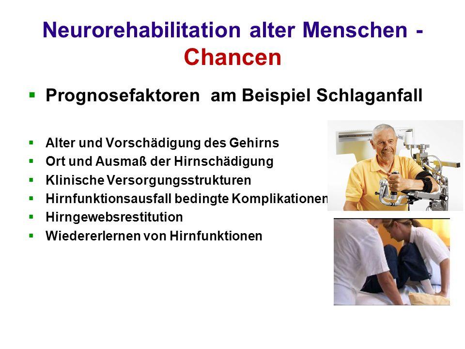 Neurorehabilitation alter Menschen - Chancen Prognosefaktoren am Beispiel Schlaganfall Alter und Vorschädigung des Gehirns Ort und Ausmaß der Hirnschädigung Klinische Versorgungsstrukturen Hirnfunktionsausfall bedingte Komplikationen Hirngewebsrestitution Wiedererlernen von Hirnfunktionen