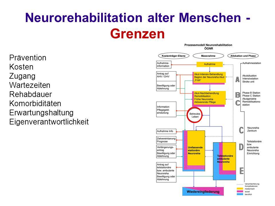 Neurorehabilitation alter Menschen - Grenzen Prävention Kosten Zugang Wartezeiten Rehabdauer Komorbiditäten Erwartungshaltung Eigenverantwortlichkeit