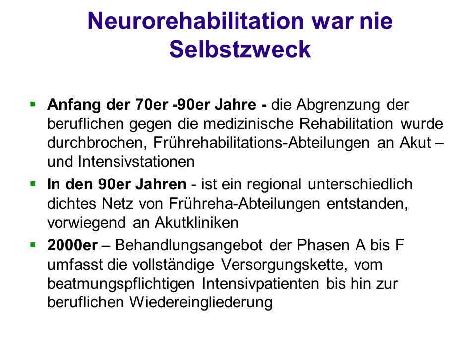 Neurorehabilitation war nie Selbstzweck Anfang der 70er -90er Jahre - die Abgrenzung der beruflichen gegen die medizinische Rehabilitation wurde durch