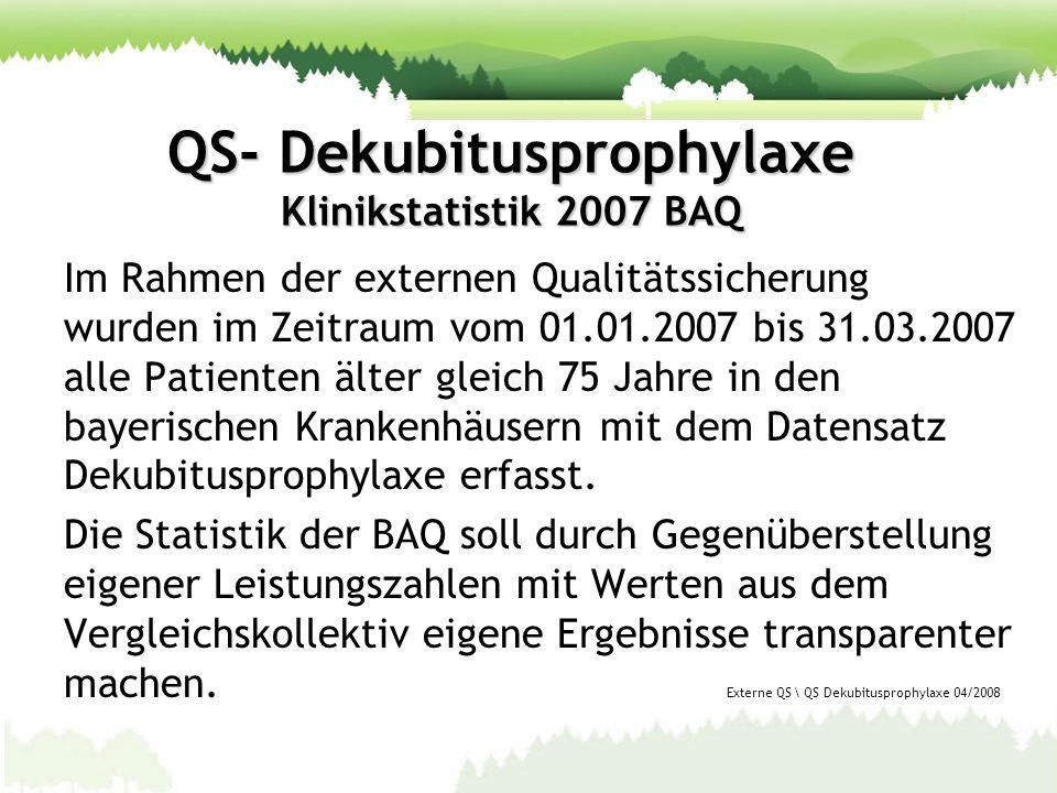 QS- Dekubitusprophylaxe Klinikstatistik 2007 BAQ Im Rahmen der externen Qualitätssicherung wurden im Zeitraum vom 01.01.2007 bis 31.03.2007 alle Patie