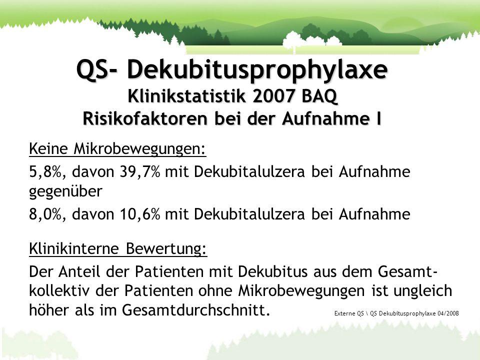 QS- Dekubitusprophylaxe Klinikstatistik 2007 BAQ Risikofaktoren bei der Aufnahme II Insulinpflichtiger Diabetes: 13,0%, davon 17,0% mit Dekubitalulzera bei Aufnahme gegenüber 10,9%, davon 8,4% mit Dekubitalulzera bei Aufnahme Klinikinterne Bewertung: Der Anteil der Patienten mit Dekubitus aus dem Gesamt- kollektiv der Patienten mit insulinpflichtigem Diabetes ist ungleich höher als im Gesamtdurchschnitt.