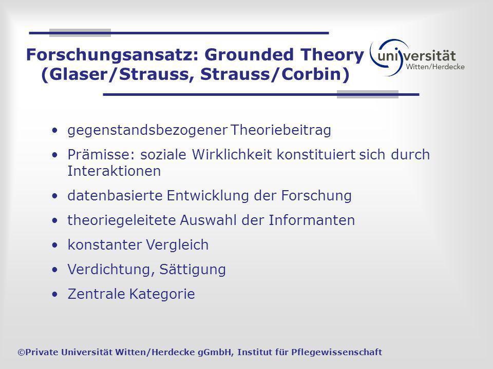 gegenstandsbezogener Theoriebeitrag Prämisse: soziale Wirklichkeit konstituiert sich durch Interaktionen datenbasierte Entwicklung der Forschung theor
