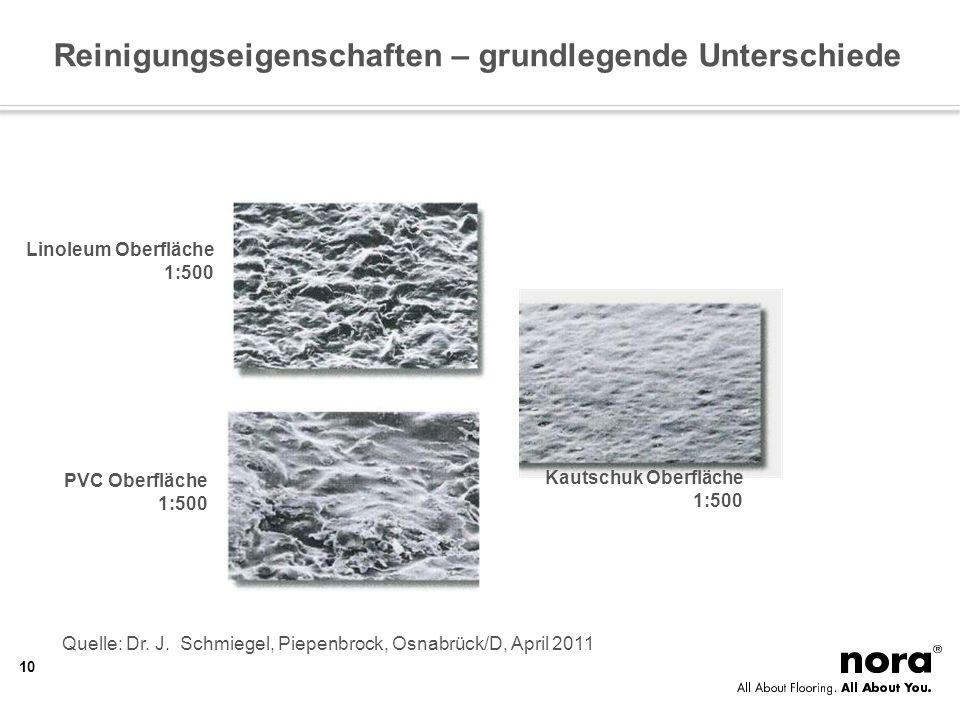 Reinigungseigenschaften – grundlegende Unterschiede Quelle: Dr. J. Schmiegel, Piepenbrock, Osnabrück/D, April 2011 Kautschuk Oberfläche 1:500 Linoleum