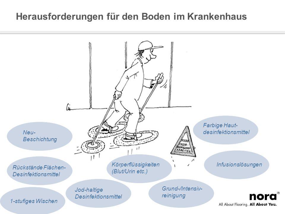 Herausforderungen für den Boden im Krankenhaus Rückstände Flächen- Desinfektionsmittel Jod-haltige Desinfektionsmittel Körperflüssigkeiten (Blut/Urin