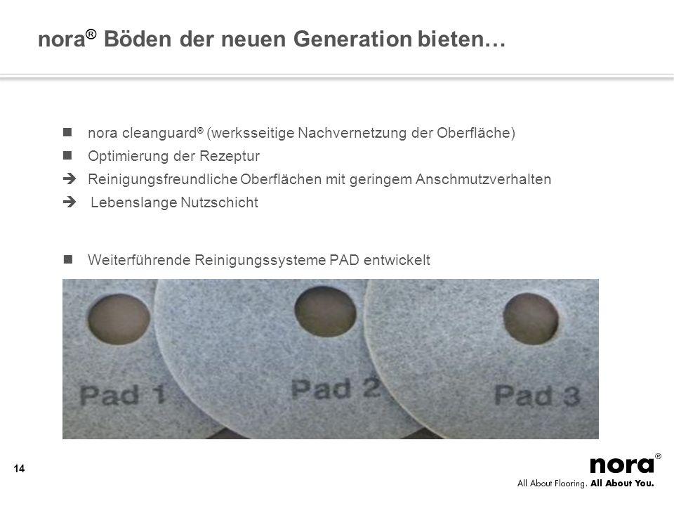 nora ® Böden der neuen Generation bieten… nora cleanguard ® (werksseitige Nachvernetzung der Oberfläche) Optimierung der Rezeptur Reinigungsfreundlich