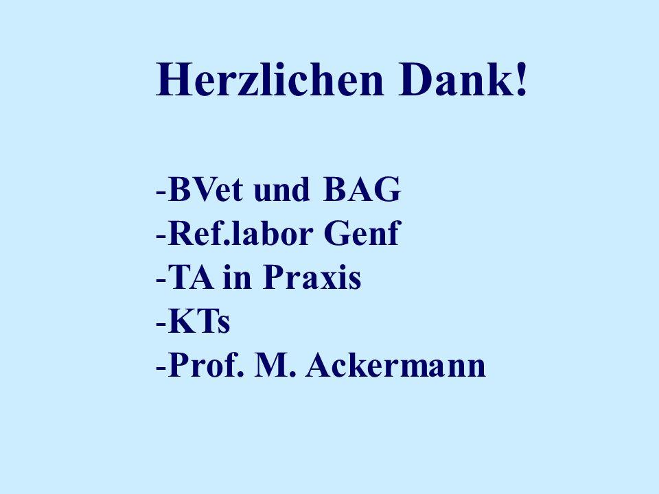 Herzlichen Dank! -BVet und BAG -Ref.labor Genf -TA in Praxis -KTs -Prof. M. Ackermann