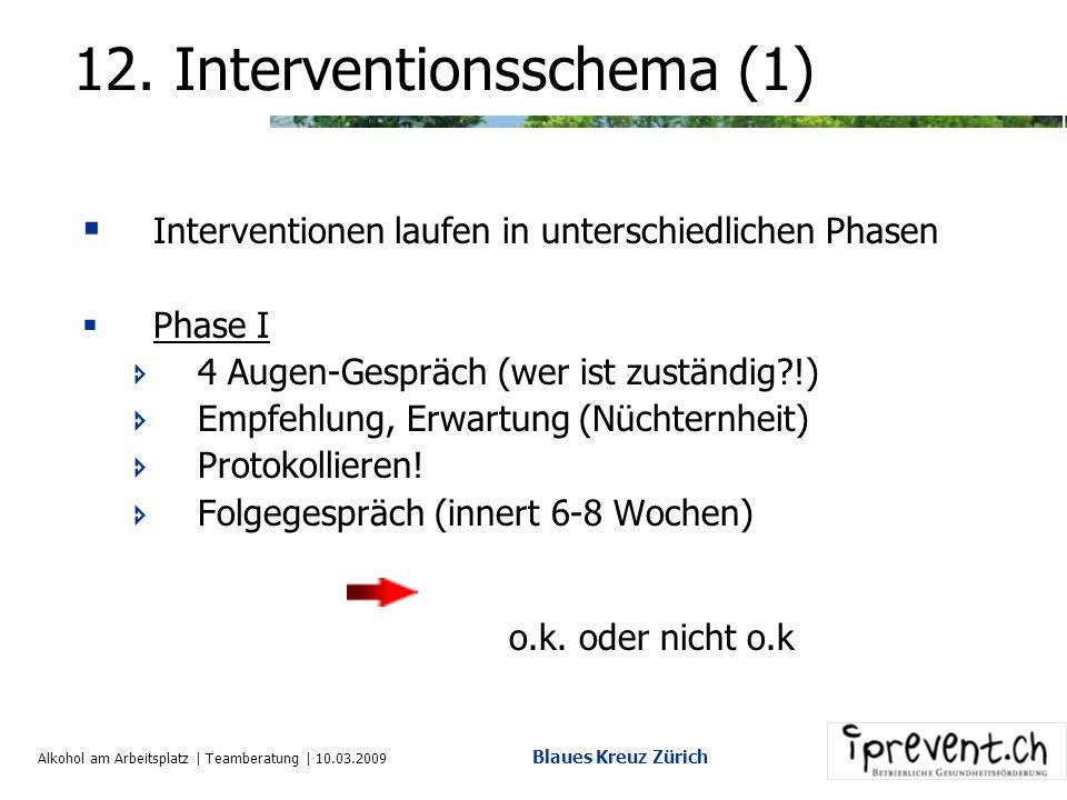 Alkohol am Arbeitsplatz | Teamberatung | 10.03.2009 Blaues Kreuz Zürich 11. Rückfall Ein Rückfall ist ein Vorfall, der kein Zufall ist... Rückfälle ge