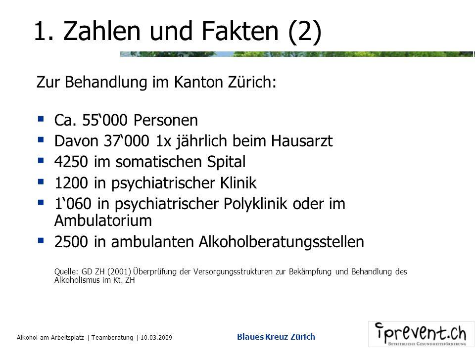 Alkohol am Arbeitsplatz | Teamberatung | 10.03.2009 Blaues Kreuz Zürich 1. Zahlen und Fakten (1) 782000 Männer und Frauen trinken episodisch zu viel A