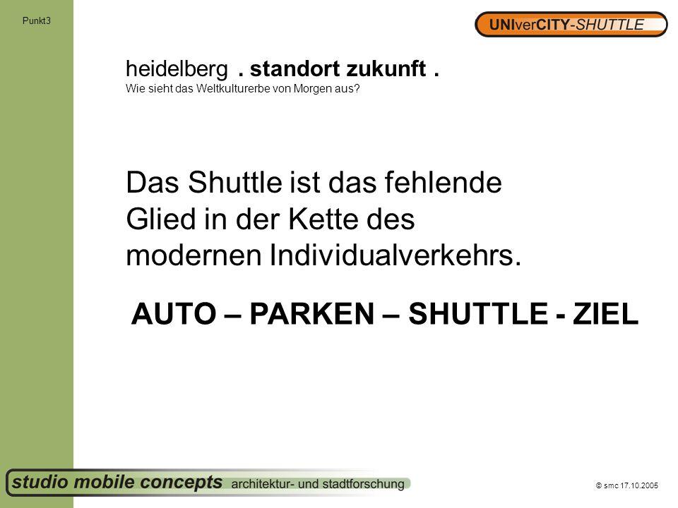 © smc 17.10.2005 Punkt3 heidelberg. standort zukunft. Wie sieht das Weltkulturerbe von Morgen aus? Das Shuttle ist das fehlende Glied in der Kette des