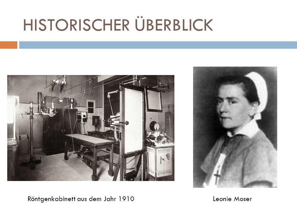 HISTORISCHER ÜBERBLICK Leonie MoserRöntgenkabinett aus dem Jahr 1910