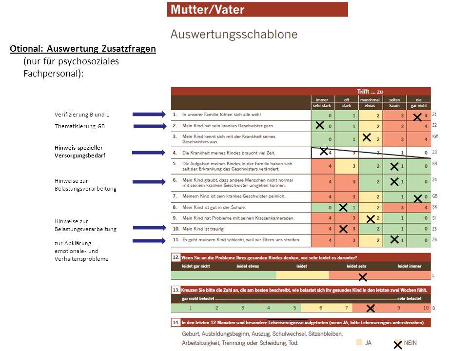 Verifizierung B und L Otional: Auswertung Zusatzfragen (nur für psychosoziales Fachpersonal): Hinweis spezieller Versorgungsbedarf Thematisierung GB H