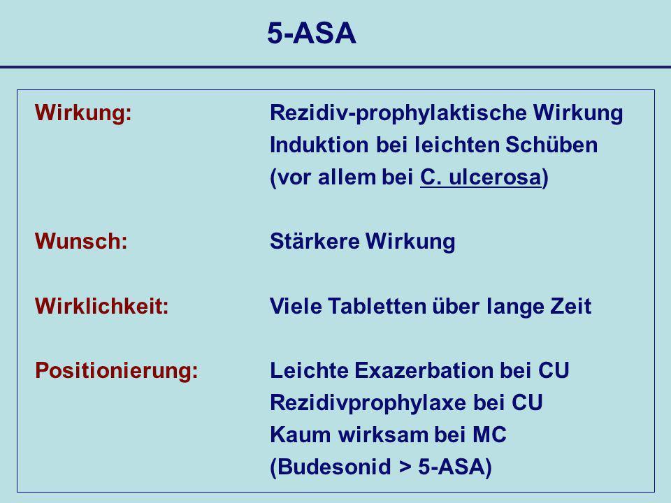 5-ASA Wirkung: Wunsch: Wirklichkeit: Positionierung: Rezidiv-prophylaktische Wirkung Induktion bei leichten Schüben (vor allem bei C. ulcerosa) Stärke