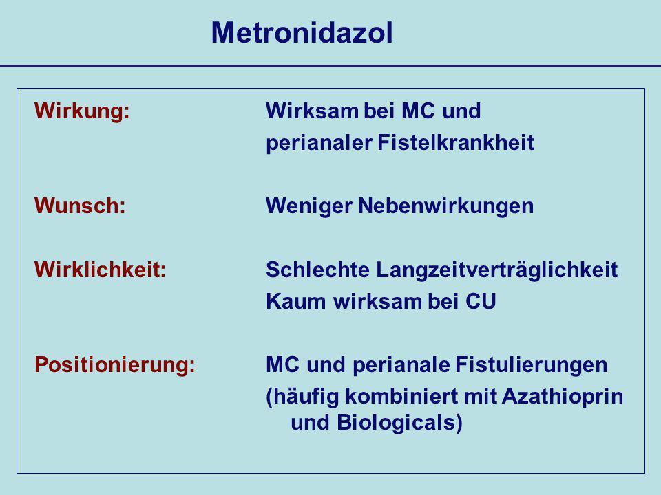 Metronidazol Wirkung: Wunsch: Wirklichkeit: Positionierung: Wirksam bei MC und perianaler Fistelkrankheit Weniger Nebenwirkungen Schlechte Langzeitver