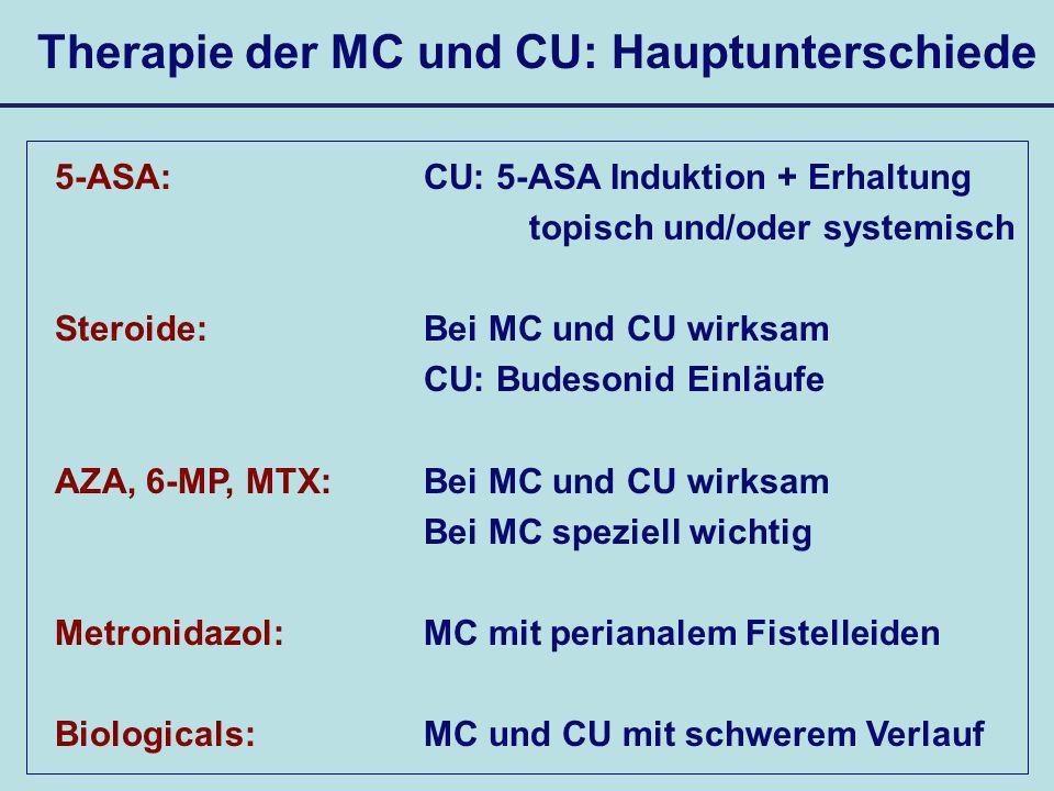 Therapie der MC und CU: Hauptunterschiede 5-ASA: Steroide: AZA, 6-MP, MTX: Metronidazol: Biologicals: CU: 5-ASA Induktion + Erhaltung topisch und/oder