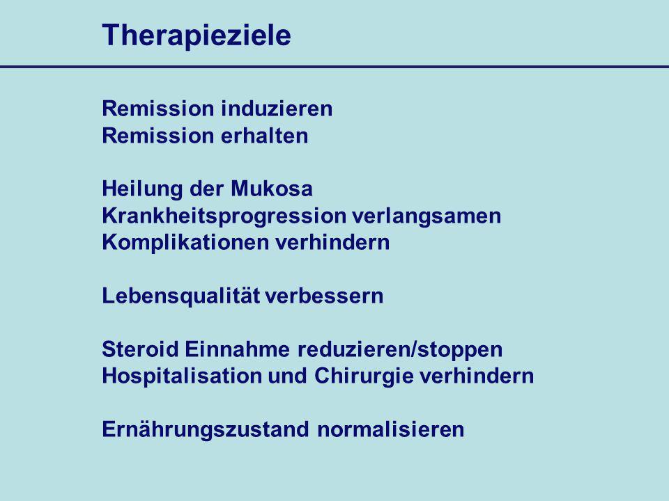 Therapieziele Remission induzieren Remission erhalten Heilung der Mukosa Krankheitsprogression verlangsamen Komplikationen verhindern Lebensqualität v