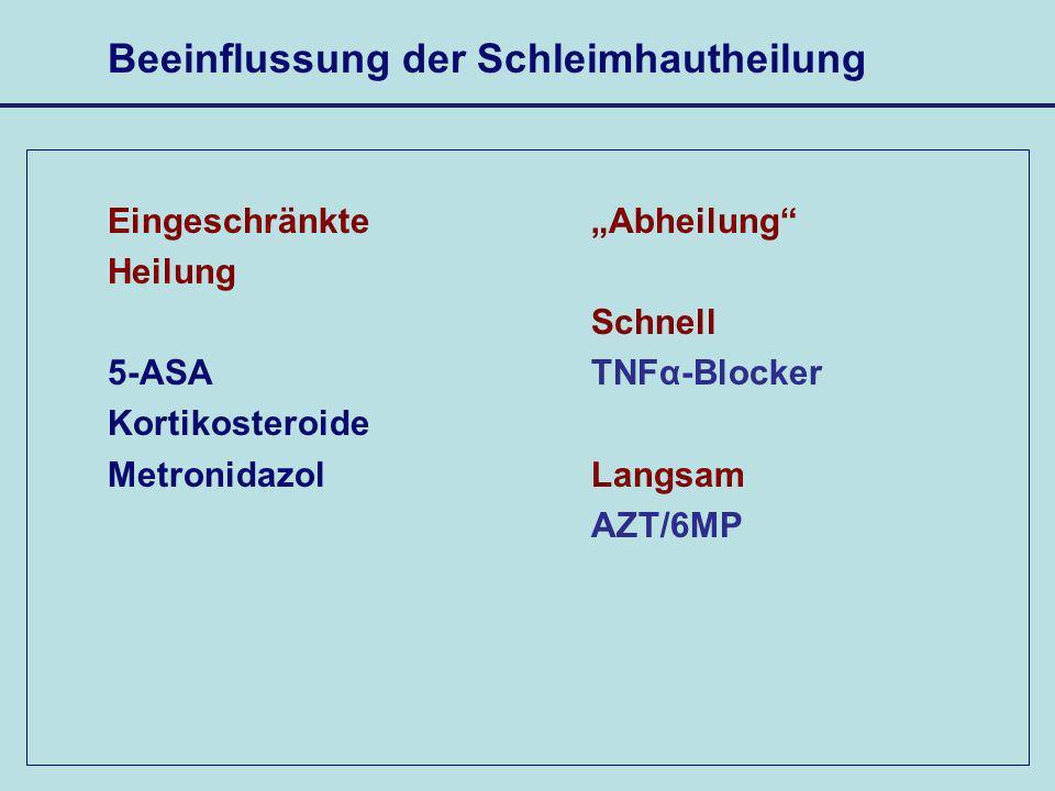 Beeinflussung der Schleimhautheilung Eingeschränkte Heilung 5-ASA Kortikosteroide Metronidazol Abheilung Schnell TNFα-Blocker Langsam AZT/6MP