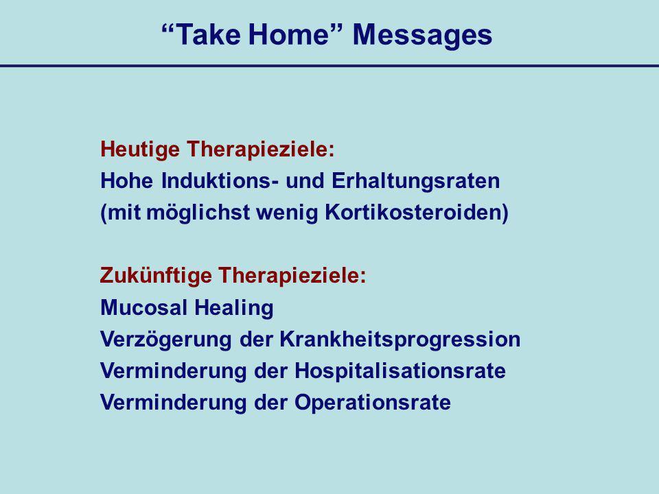 Take Home Messages Heutige Therapieziele: Hohe Induktions- und Erhaltungsraten (mit möglichst wenig Kortikosteroiden) Zukünftige Therapieziele: Mucosa