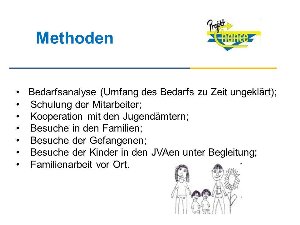 Methoden Bedarfsanalyse (Umfang des Bedarfs zu Zeit ungeklärt); Schulung der Mitarbeiter; Kooperation mit den Jugendämtern; Besuche in den Familien; B