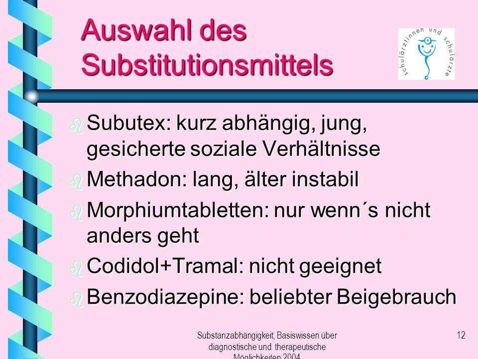 Substanzabhängigkeit, Basiswissen über diagnostische und therapeutische Möglichkeiten 2004 12 Auswahl des Substitutionsmittels b Subutex: kurz abhängi