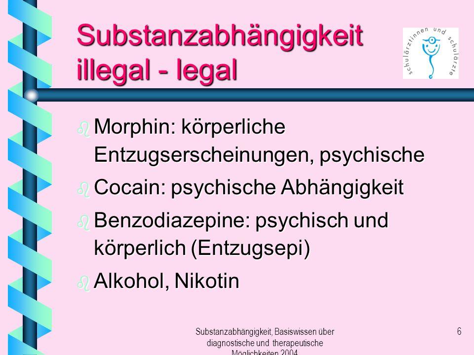 Substanzabhängigkeit, Basiswissen über diagnostische und therapeutische Möglichkeiten 2004 6 Substanzabhängigkeit illegal - legal b Morphin: körperliche Entzugserscheinungen, psychische b Cocain: psychische Abhängigkeit b Benzodiazepine: psychisch und körperlich (Entzugsepi) b Alkohol, Nikotin