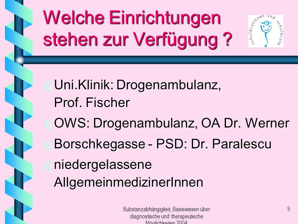 Substanzabhängigkeit, Basiswissen über diagnostische und therapeutische Möglichkeiten 2004 9 Welche Einrichtungen stehen zur Verfügung ? b Uni.Klinik: