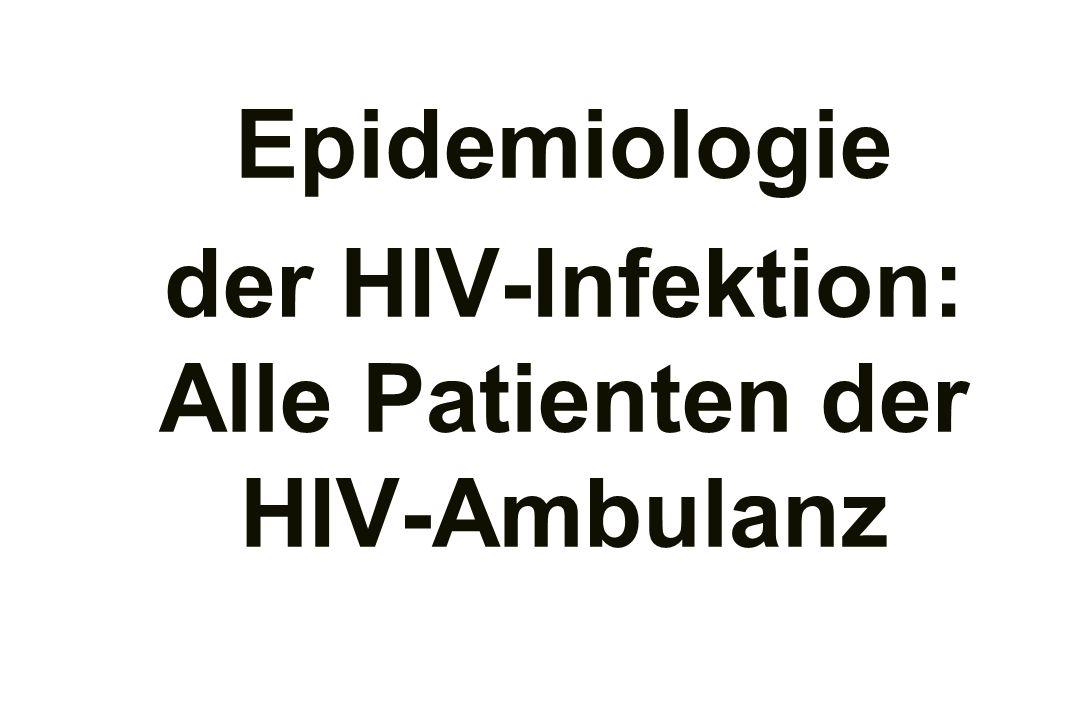 Epidemiologie der HIV-Infektion: Alle Patienten der HIV-Ambulanz