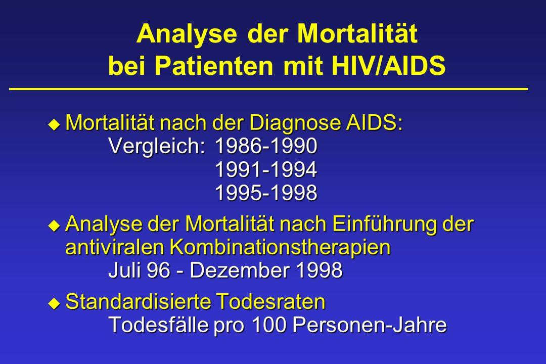 Analyse der Mortalität bei Patienten mit HIV/AIDS Mortalität nach der Diagnose AIDS: Mortalität nach der Diagnose AIDS: Vergleich:1986-1990 1991-19941