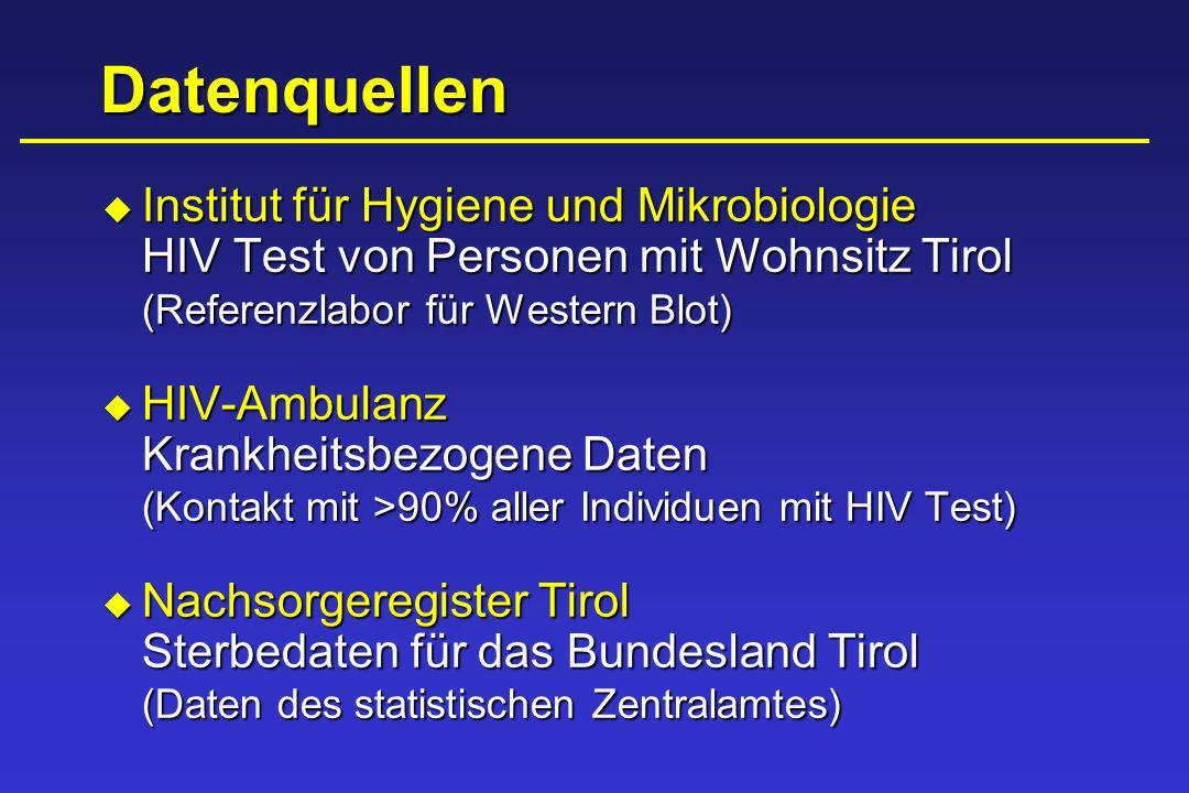 Datenquellen Institut für Hygiene und Mikrobiologie Institut für Hygiene und Mikrobiologie HIV Test von Personen mit Wohnsitz Tirol (Referenzlabor für