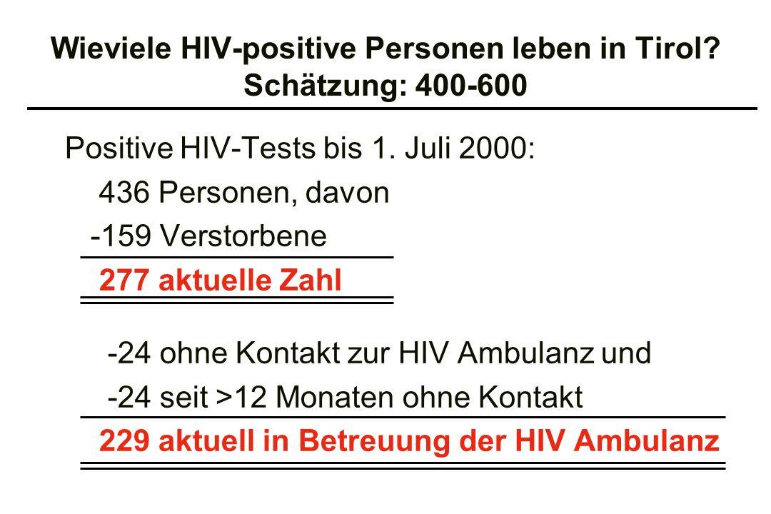 Wieviele HIV-positive Personen leben in Tirol? Schätzung: 400-600 Positive HIV-Tests bis 1. Juli 2000: 436 Personen, davon -159 Verstorbene 277 aktuel