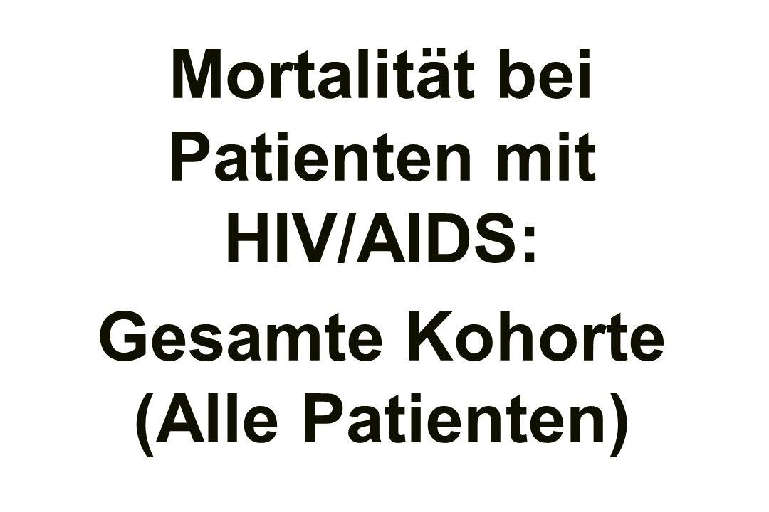 Mortalität bei Patienten mit HIV/AIDS: Gesamte Kohorte (Alle Patienten)