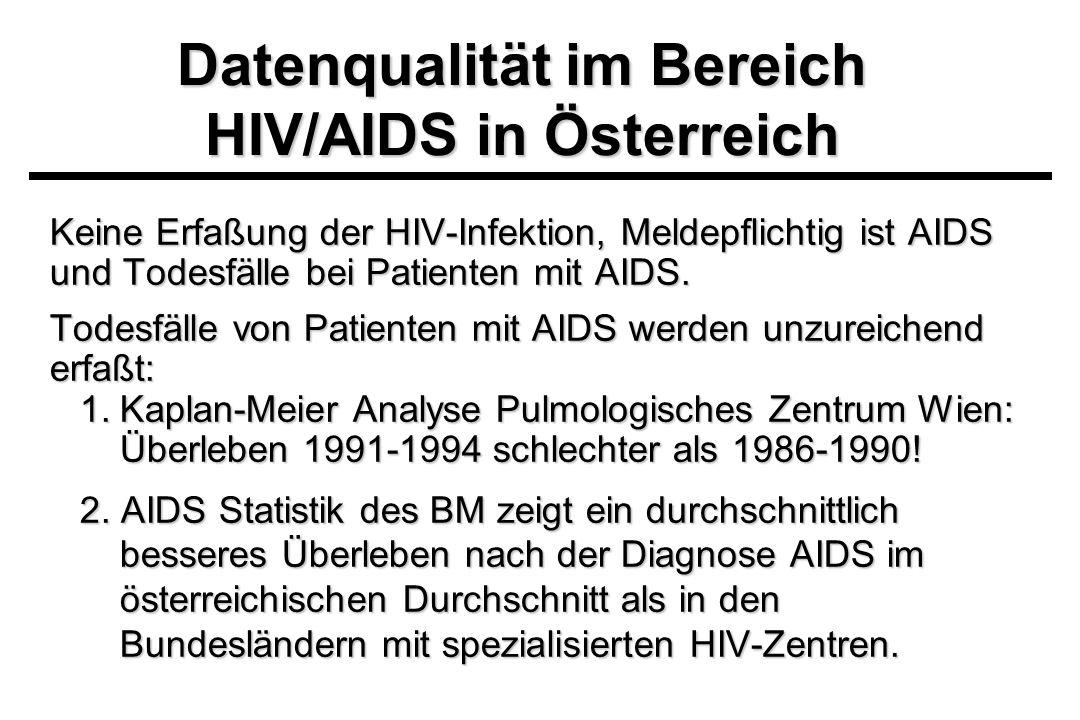Datenqualität im Bereich HIV/AIDS in Österreich Keine Erfaßung der HIV-Infektion, Meldepflichtig ist AIDS und Todesfälle bei Patienten mit AIDS. Todes