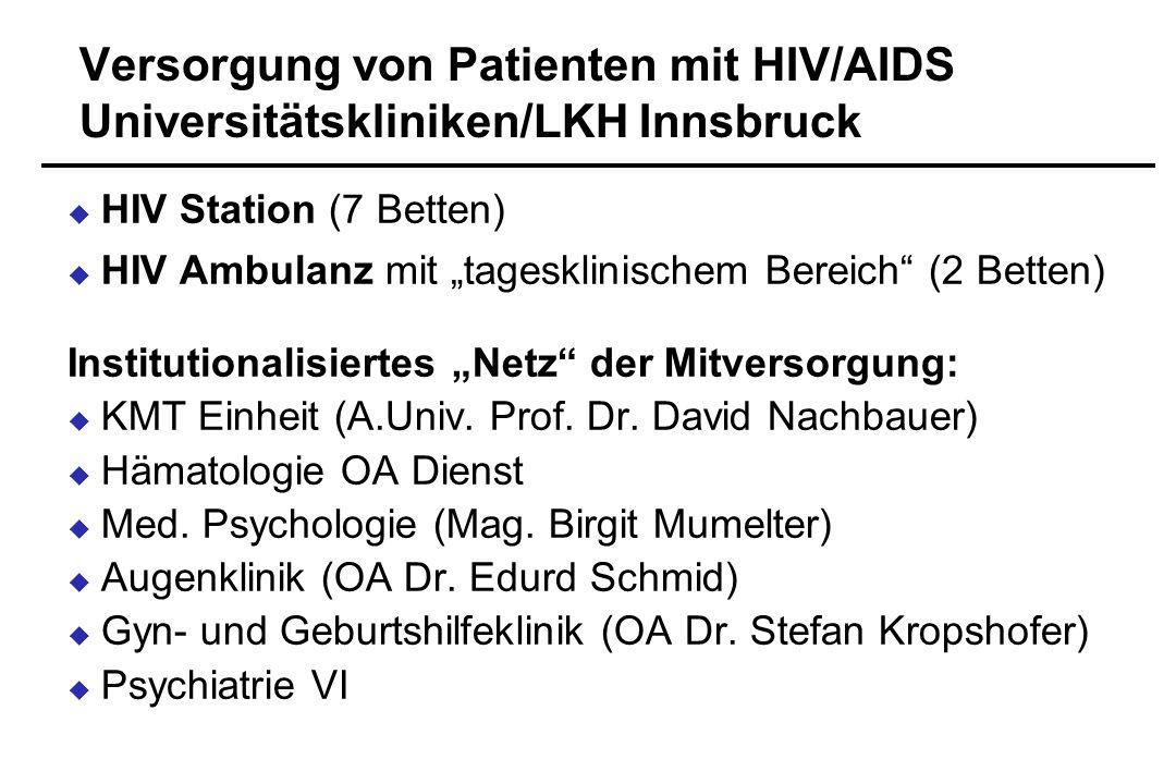 Versorgung von Patienten mit HIV/AIDS Universitätskliniken/LKH Innsbruck HIV Station (7 Betten) HIV Ambulanz mit tagesklinischem Bereich (2 Betten) In