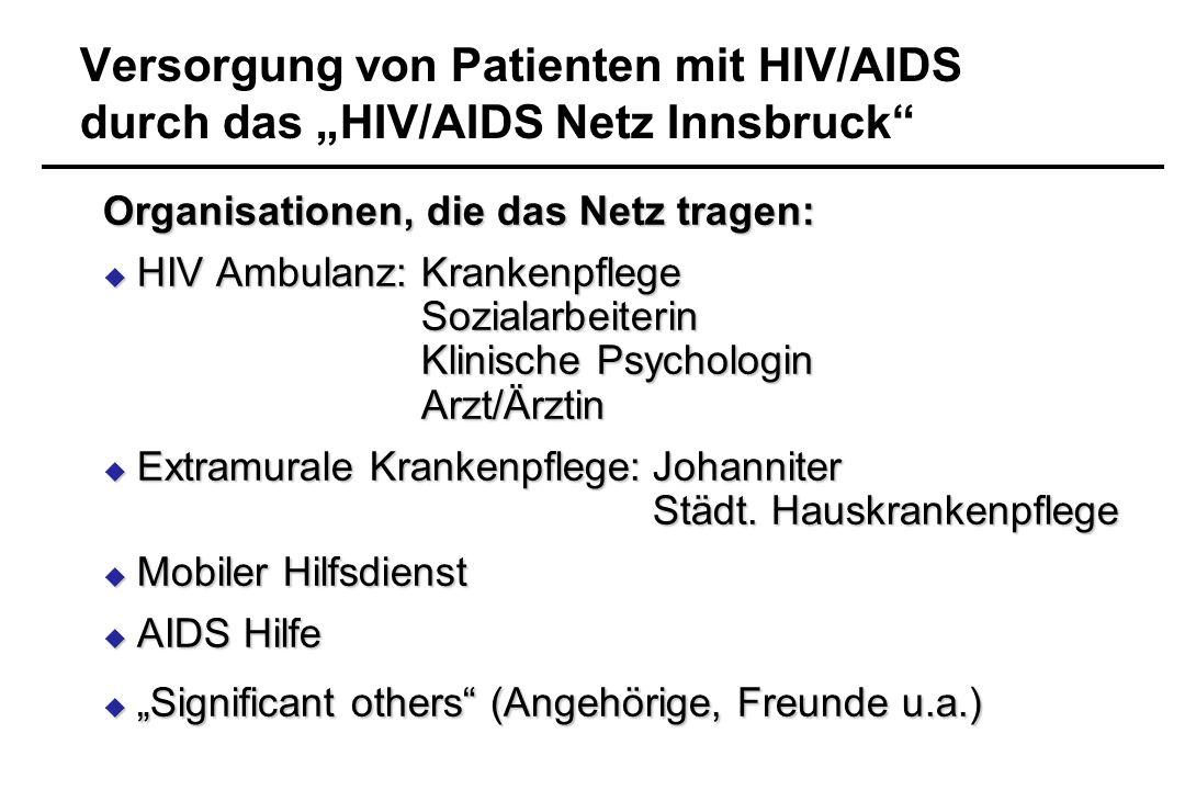 Versorgung von Patienten mit HIV/AIDS durch das HIV/AIDS Netz Innsbruck Organisationen, die das Netz tragen: HIV Ambulanz:Krankenpflege HIV Ambulanz:K