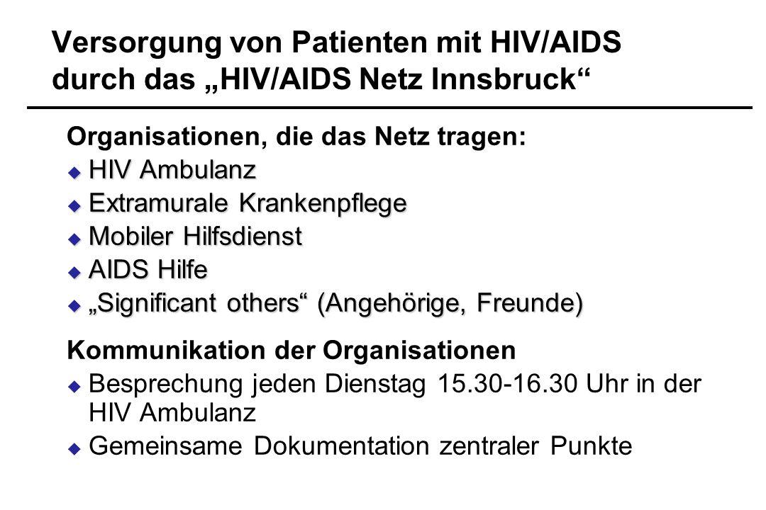 Versorgung von Patienten mit HIV/AIDS durch das HIV/AIDS Netz Innsbruck Organisationen, die das Netz tragen: HIV Ambulanz HIV Ambulanz Extramurale Kra